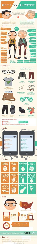 Geek VS Hipster