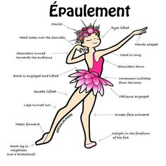 Épaulement is an important artistic movement used in more modern ballet pieces…. Épaulement is an important artistic movement used in more modern ballet pieces. Ballet Basics, Ballet Class, Ballet Dancers, Basic Ballet Moves, Dance Class, Dance Studio, Dance Terminology, Dance Terms, Ballet Steps