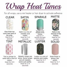 Times for heating