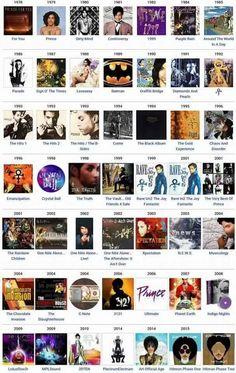 Prince Catalog....#Circa1978to2015