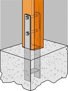 """Pies en """"H"""" y """"U"""" para el anclaje de pilares de madera - Simpson Strong-Tie®"""