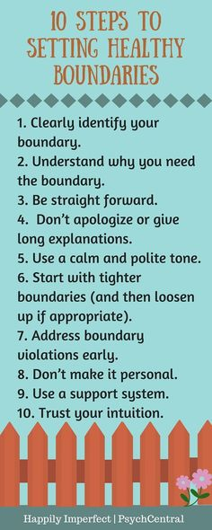 10 Steps to Setting Boundaries Codependent Recovery Setting Boundaries