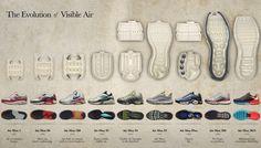 Evolution of Visible Air Max