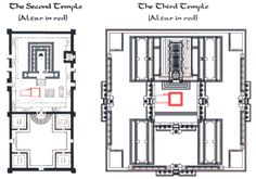 """Comparison of the Post-Exilic Temple and the later Temple built by Herod the Great"""