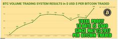THREE BITCOIN TRADING SYSTEM'S RESULTS on SPREADSHEETS and CHARTS