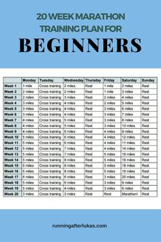 20 Week Marathon Training Plan for Beginners So you've decided to do a marathon? Marathons are very rewarding and a great accomplishment and also a lot of work. This training plan will have you ready to run your marathon in 20 weeks. This training plan is Marathon Training Plan Beginner, Running Training Plan, Marathon Plan, Cardio Training, Race Training, Running Workouts, Half Marathon Training 20 Weeks, Running Tips, Marathon Tips