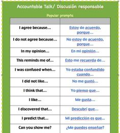 Phrases for expressing opinions and explaining in Spanish