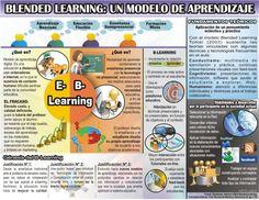B-Learning: Un modelo de aprendizaje