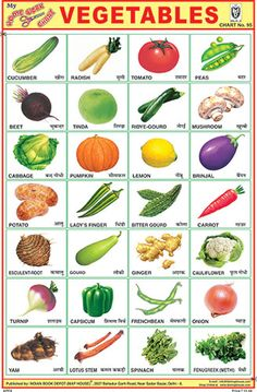 Indian Book Depot - Educational Charts Learning English For Kids, English Worksheets For Kids, English Lessons For Kids, Name Of Vegetables, Toddler Chart, Vegetable Chart, Preschool Charts, Hindi Language Learning, Vegetable Pictures