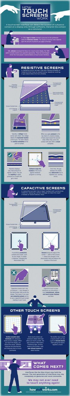 How Touch-Screens Work Infographic #technology