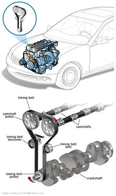 What is your timing belt and why is it important? by RepairPal.com