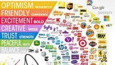 Qué emoción transmite el color de tu marca #infografia #infographic #marketing #design