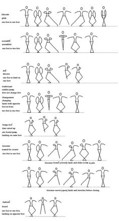 Love these stick people - would be great for diagrams for freestyle routines