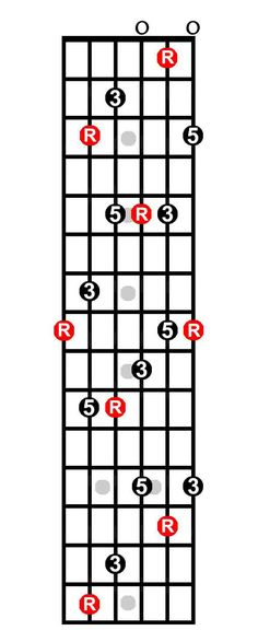 2002 Best Music Images On Pinterest In 2018 Guitar Lessons Guitar