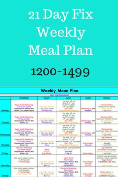 How to Meal Plan. Meal Planning for the 21 Day Fix. sample meal plan How to Meal Plan. Meal Planning for the 21 Day Fix. 21 Day Fix Menu, 21 Day Fix Diet, 21 Day Fix Meal Plan, The Plan, How To Plan, Plan Plan, 1500 Calorie Meal Plan, Low Carb Meal Plan, Calorie Diet