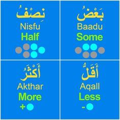 All Languages, Arabic Alphabet, Arabic Language, Learning Arabic, Worksheets, Words, Target, English, Literacy Centers