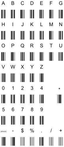 code 39 barcode characters -- how barcodes work - wikipedia