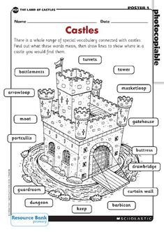 Medieval Castle Parts Worksheet Middle Ages History, Primary History, Teaching History, History Classroom, Castillo Feudal, Castle Parts, Castle Project, Story Of The World, Mystery Of History