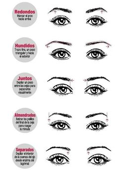 18 Infographics that will help you have much nicer eyebrows - Maquillaje - Makeup Art, Makeup Tips, Hair Makeup, Beauty Make Up, Hair Beauty, Eyebrows, Eyeliner, Kylie Lipstick, Best Eyebrow Products