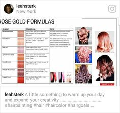 Taking Rose Gold formulas to the Limit Matrix
