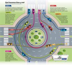 ¿Sabes circular por Glorietas? #Seguridad Vial y #Prevención de Riesgos para todos/as.
