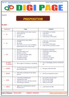 Digi Page(DP)|23-January-2017|English|Preposition