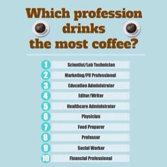 Which profession drinks the most coffee? Infographic by I Love Coffee.jp, info from Dunkin Doughnuts Coffee Type, I Love Coffee, Coffee Break, Coffee Coffee, Drink Coffee, Coffee Club, Coffee Shops, Morning Coffee, Coffee Maker