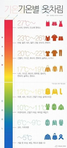 Infographics For Middle School Students Web Design, Information Design, Korean Language, Mens Fashion, Fashion Tips, Fashion Design, Looks Style, Design Reference, Drawing Tips