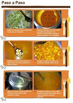 FRIJOLES ANTIOQUEÑOS comida típica paisa Colombia. Ingredientes: (para 4 porciones) 1 Taza de fríjoles 3 tomates rojos 2 tallos de cebolla larga 1/2 cebolla cabezona blanca 2 cucharadas de aceite 1 cucharada de comino 1 cucharada de condimento completo 1 zanahoria rayada 1/2 plátano (si lo usa maduro, añadirá un dulzor muy rico) 2 cubos de caldo de gallina Opcional: Carnes como sobrebarriga, chicharrón, pezuña de cerdo Dejar los fríjoles en remojo desde la noche anterior (doble de agua vs la…