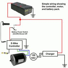 electric bike controller wiring diagram in addition electric motor rh pinterest com Electrical Wiring Diagrams for Motorcycles Motorcycle Electronic Ignition Wiring Diagram