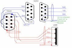Αποτέλεσμα εικόνας για rs 232 cable to usb