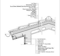 Çatı Arası Kullanılan Eğimli Betonarme Çatı ve Dıştan Yalıtılmış DIş Duvar
