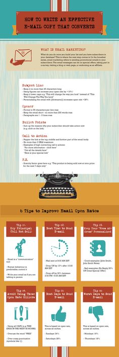 Here's how to write effective E-Mail copies that converts. #Holistic   http://goo.gl/Hq2Bx4