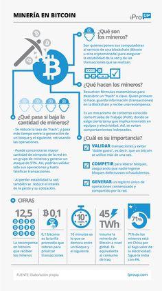 Minería en Bitcoin / www.iproup.com