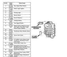 1997 Jeep Cherokee Fuse Diagram 19972001 Jeep Cherokee