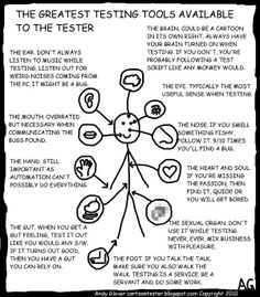 The greatest testing tools