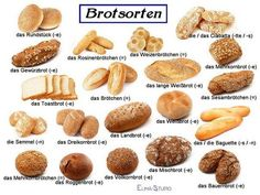 And that's just the basics ... Brotsorten in Deutschland- breads of Germany...No wonder my German exchange student was disappointed with American breads. Repinned by www.gorara.com