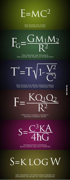 Does Einstein& Relativity Theory impart any real life wisdom. Check out these math equations and dig the wisdom. Science Facts, Fun Facts, Science Lessons, Physics Formulas, E Mc2, Quantum Physics, Physics Laws, Science And Nature, Science And Technology