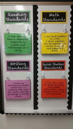 """I Can statement display, create with all reading and writing standards on flip rings and display in student center. Accountability, transparency, and can use for exit tickets! (""""How was this standard addressed today? Classroom Organisation, Teacher Organization, Classroom Displays, Classroom Management, Classroom Decor, Classroom Design, Common Core Organization, Classroom Board, 5th Grade Classroom"""