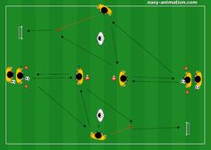 Soccer Practice, Soccer Drills, Soccer Coaching, Soccer Training, Passing Drills, Sports, Soccer Workouts, Football Drills, Handball