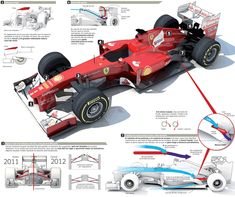 Novedades Ferrari 2013