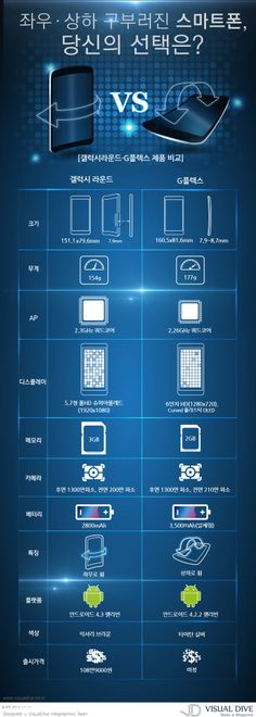 """[인포그래픽] 구부러진 스마트폰 대결, 갤럭시 라운드 vs G플랙스 #flexible / #Infographic"""" ⓒ 비주얼다이브 무단 복사·전재·재배포 금지"""