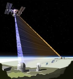 The Race to Bring Quantum Teleportation to Your World
