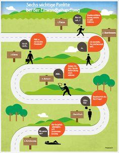 6 Schritte, wie Sie jeden Einwand einfach entkräften http://www.telefonart.de/6-schritte-wie-sie-jeden-einwand-einfach-entkraeften/