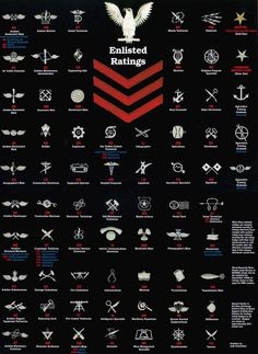 Navy Enlisted Rating - Help Us Salute Our Veterans by supporting their businesses at www., Post Jobs and Hire Veterans…