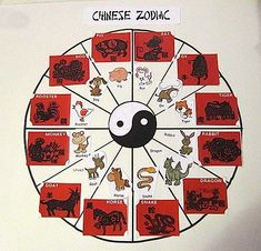 Make your own Chinese Zodiac poster- great craft for Chinese New Year (or Tet, Vietnamese New Year).