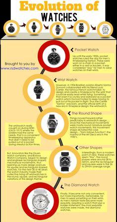 Evolution of Watches #Infographics — Lightscap3s.com