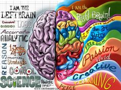 the dyslexic brain - Google Search