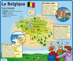 Fiche exposés : La Belgique