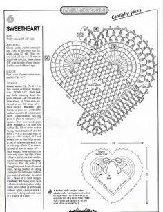 coração - gráfico